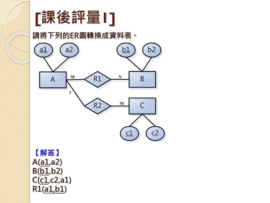 [課後評量1] 請將下列的ER圖轉換成資料表。 【解答】 A(a1,a2) B(b1,b2) C(c1,c2,a1) R1(a1,b1)